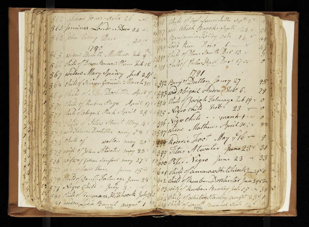 Parson Foot's Burial Records